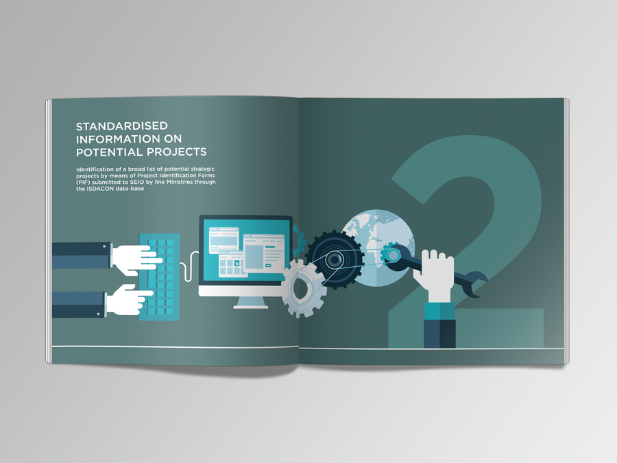 ppf5 toolkit brochure design